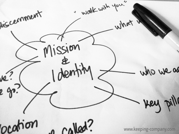 Keeping-Company.com | FCJ Spirituality, Mission and Identity